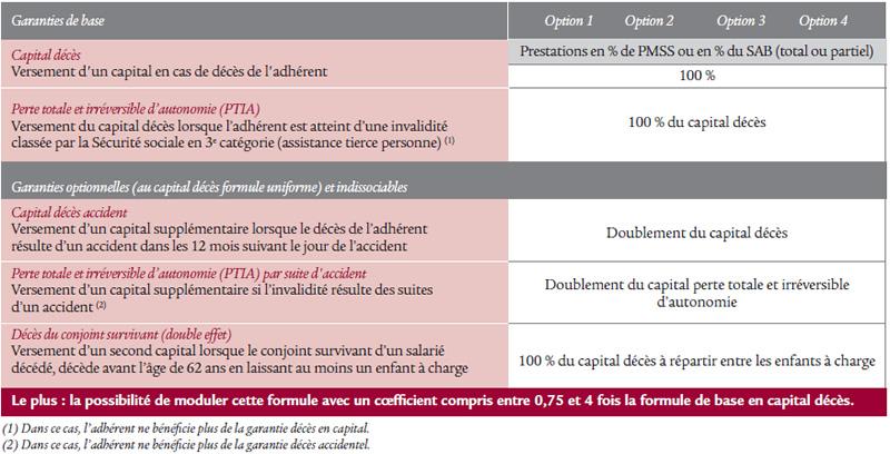 Swisslife Prevoyance Entreprises Prevoyance Ma Sante Facile